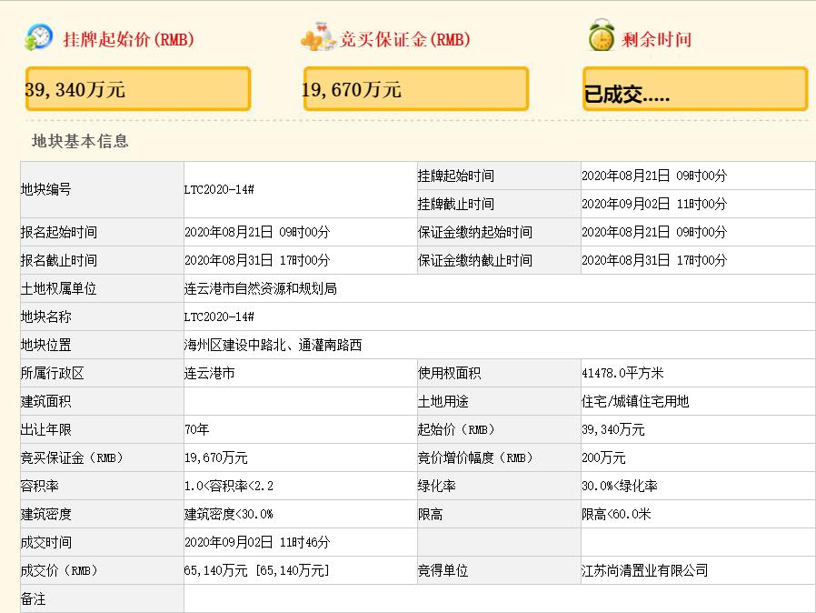 最终楼面价7139元/㎡,连云港九月初土拍!