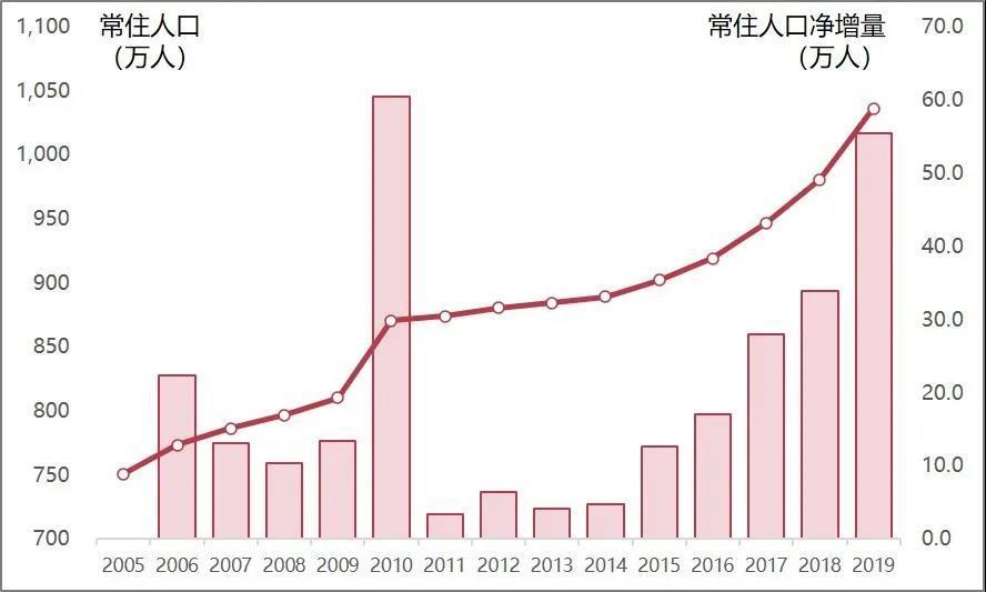 杭州蜗牛淘房:落户杭州户口政策最新整理,附相关办理流程