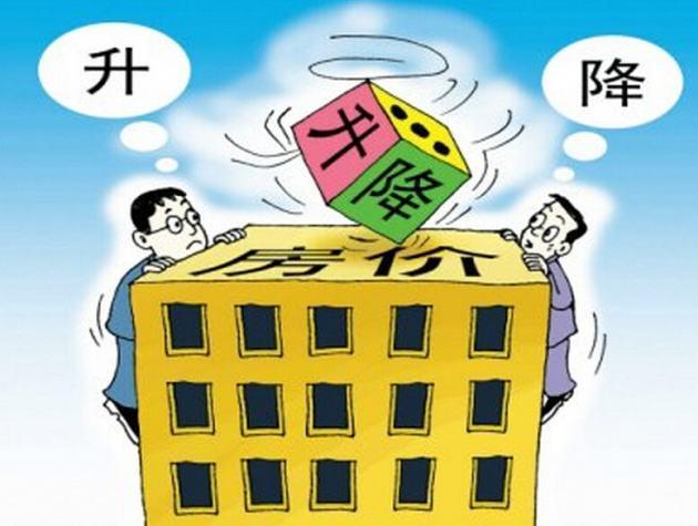 中国房价未来走势大胆预测