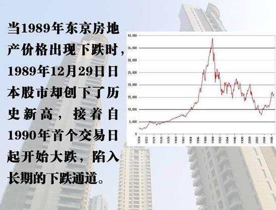 对比日本房地产崩盘历史,中国是否会重蹈覆辙?
