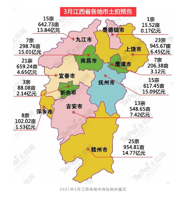 2021年山西省3月各地地块待拍预告